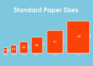 standard_paper_sizes